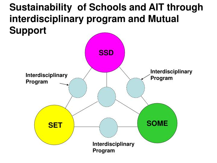 Sustainability  of Schools and AIT through interdisciplinary program and Mutual Support