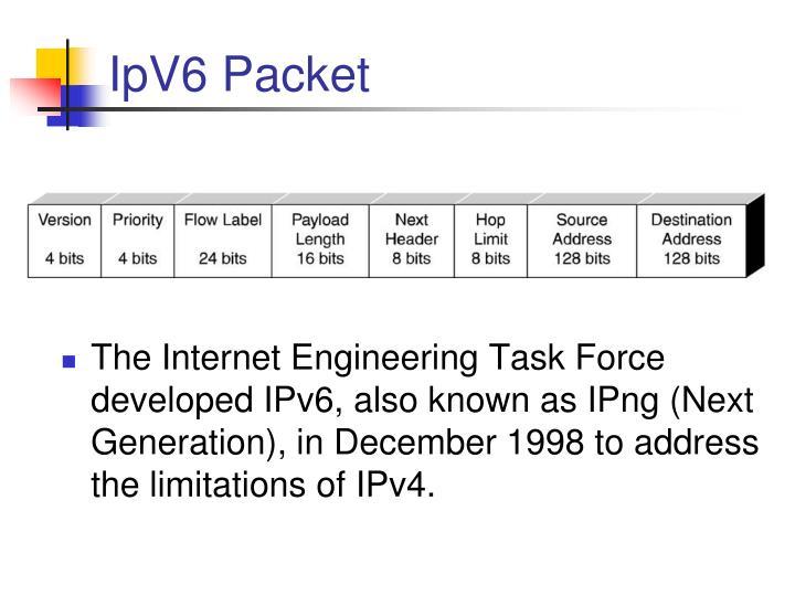 IpV6 Packet