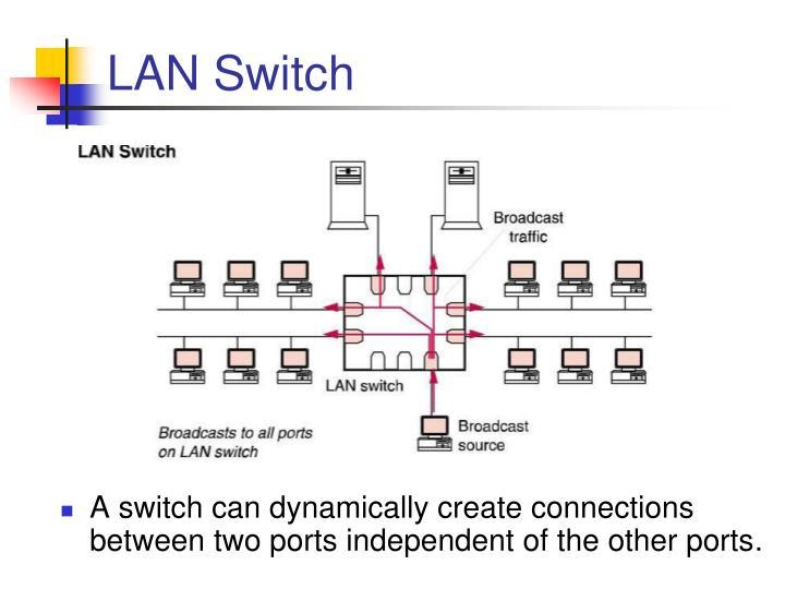 LAN Switch