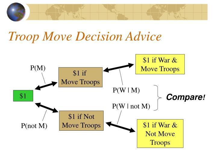 Troop Move Decision Advice
