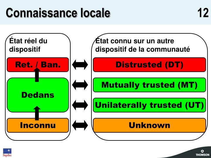 Connaissance locale