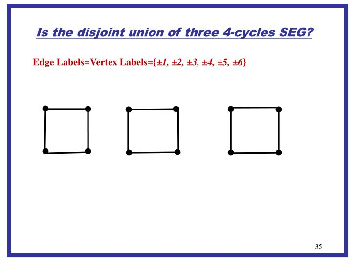 Is the disjoint union of three 4-cycles SEG?