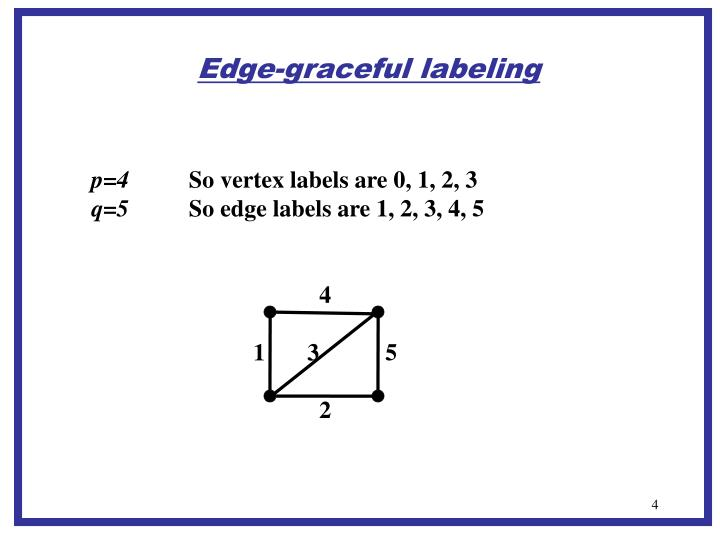 Edge-graceful labeling