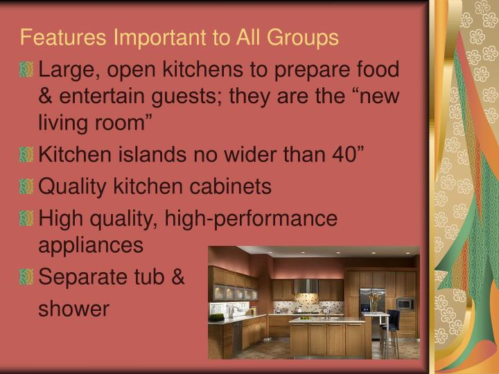 Features Important to All Groups