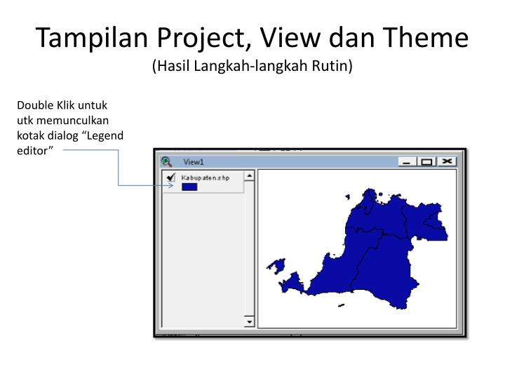 Tampilan Project, View dan Theme
