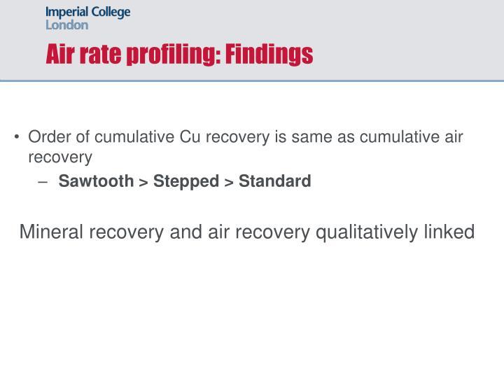 Air rate profiling: Findings