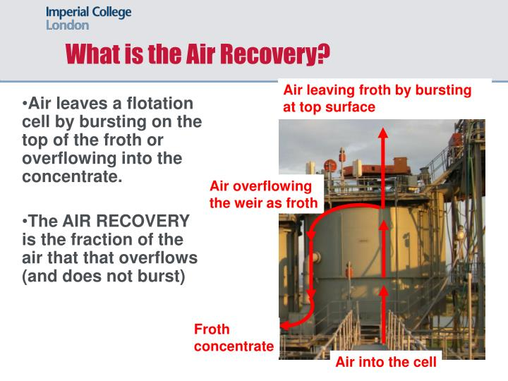 What is the air recovery