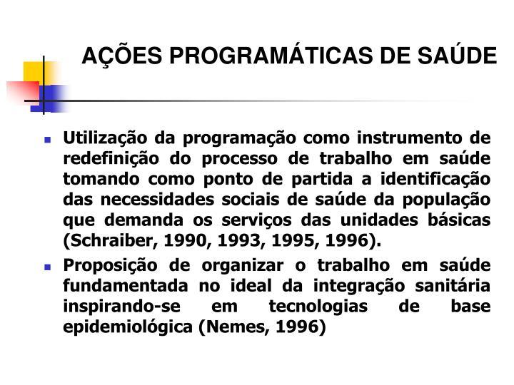 AÇÕES PROGRAMÁTICAS DE SAÚDE