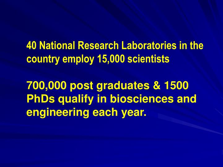 40 National Research Laboratories in the country employ 15,000 scientists
