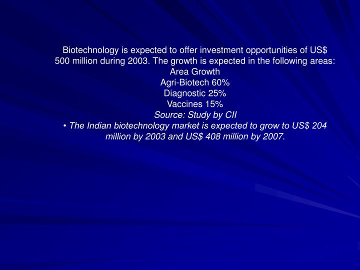 Biotechnology is expected to offer investment opportunities of US$ 500 million during 2003. The growth is expected in the following areas: