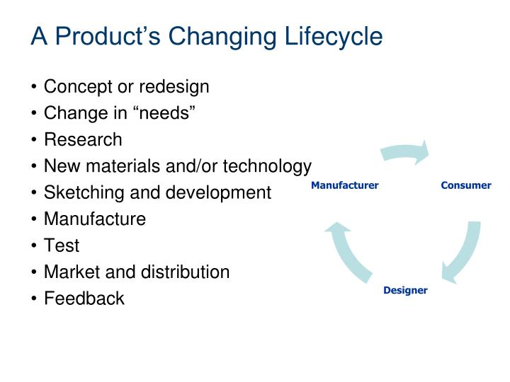 A Product's Changing
