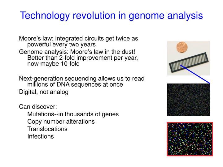 Technology revolution in genome analysis