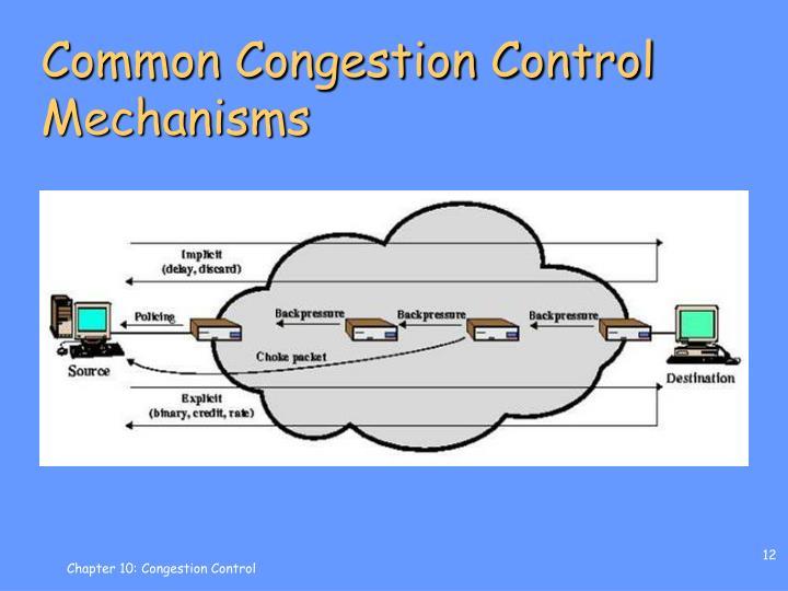 Common Congestion Control Mechanisms