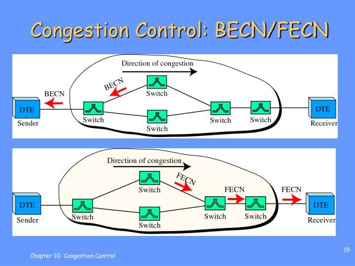 Congestion Control: BECN/FECN