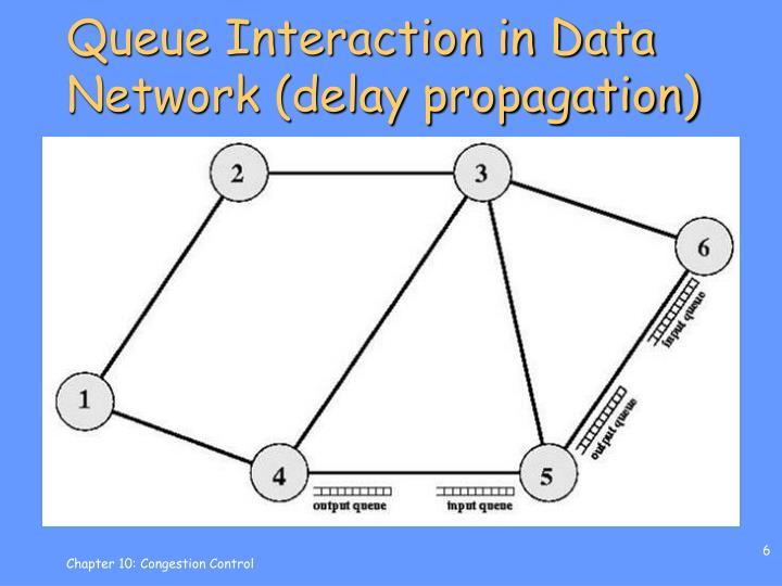 Queue Interaction in Data Network (delay propagation)