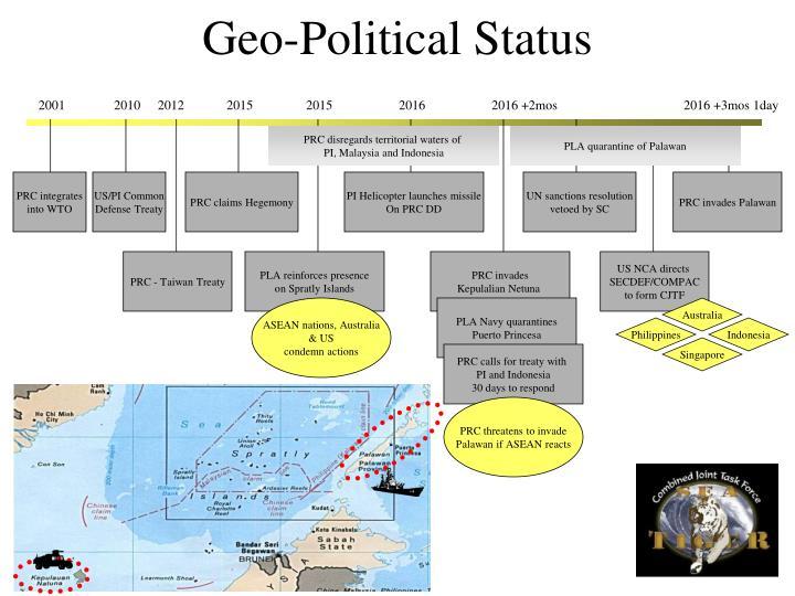 Geo political status