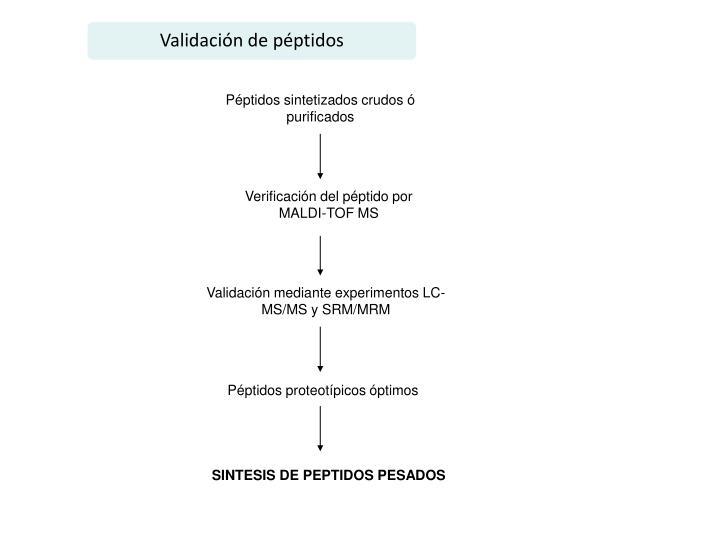 Validación de péptidos