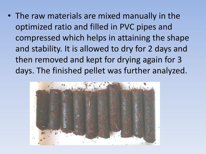The raw materials are mixed manually in the optimized ratio and filled in PVC pipes and compressed which helps in attaining the shape and stability. It is allowed to dry for 2 days and then removed and kept for drying again for 3 days. The finished pellet was further analyzed.
