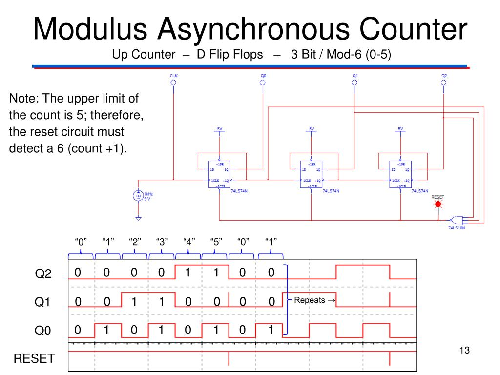 PPT - Asynchronous Counter PowerPoint Presentation - ID:4300995