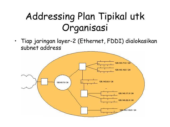Addressing Plan Tipikal utk Organisasi