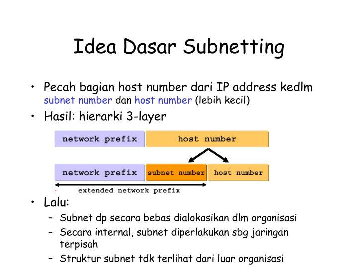 Idea Dasar Subnetting