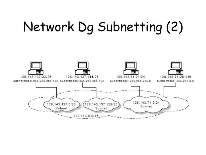 Network Dg Subnetting (2)