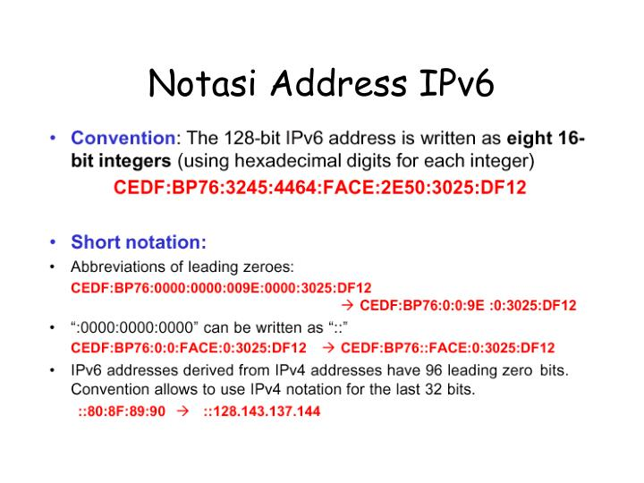 Notasi Address IPv6