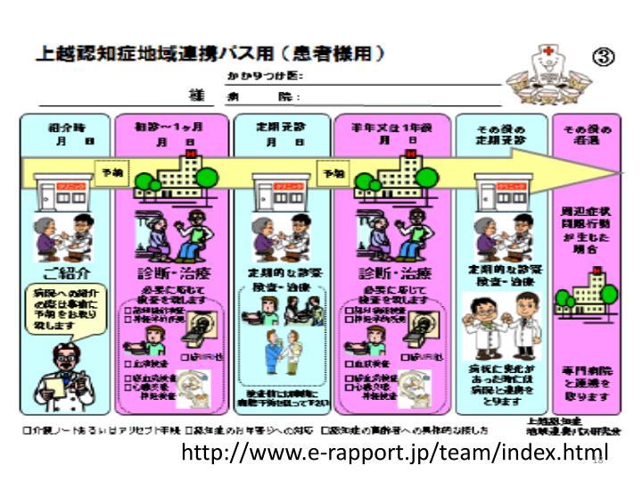 http://www.e-rapport.jp/team/index.html