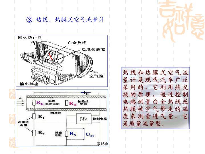 ③ 热线、热膜式空气流量计