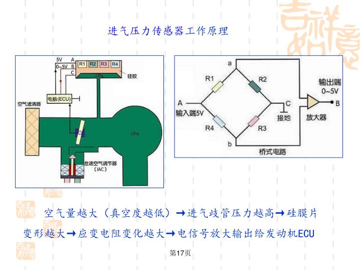 进气压力传感器