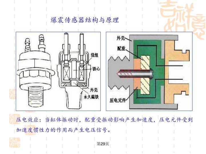 爆震传感器结构与原理
