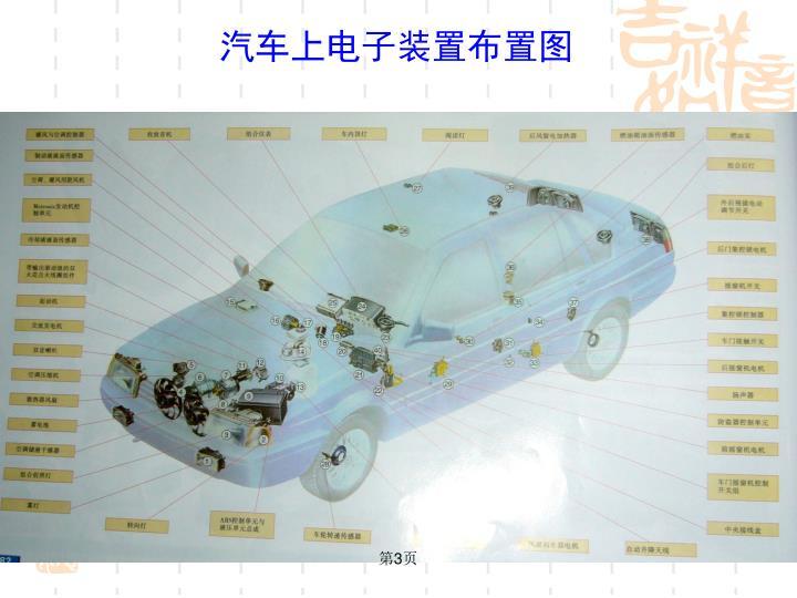 汽车上电子装置布置图