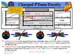 charged ptsum density1