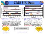 cms ue data