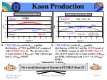 kaon production