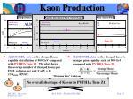 kaon production1
