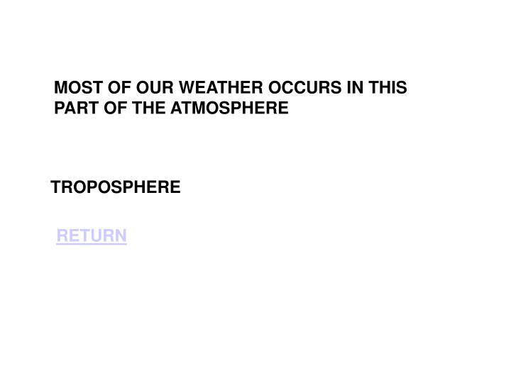 MOST OF OUR WEATHER OCCURS IN THIS PART OF THE ATMOSPHERE