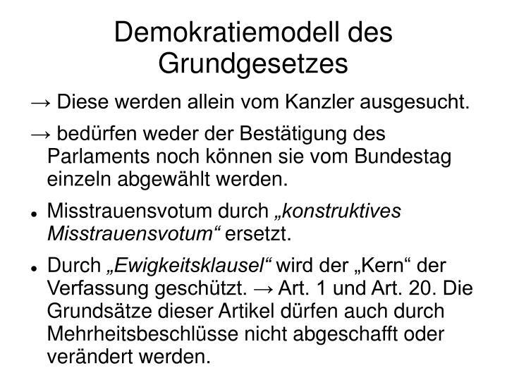 Demokratiemodell des Grundgesetzes
