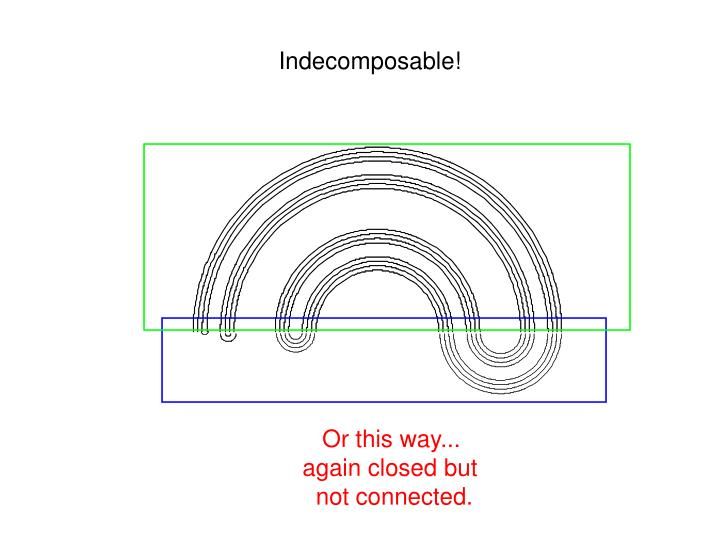 Indecomposable!