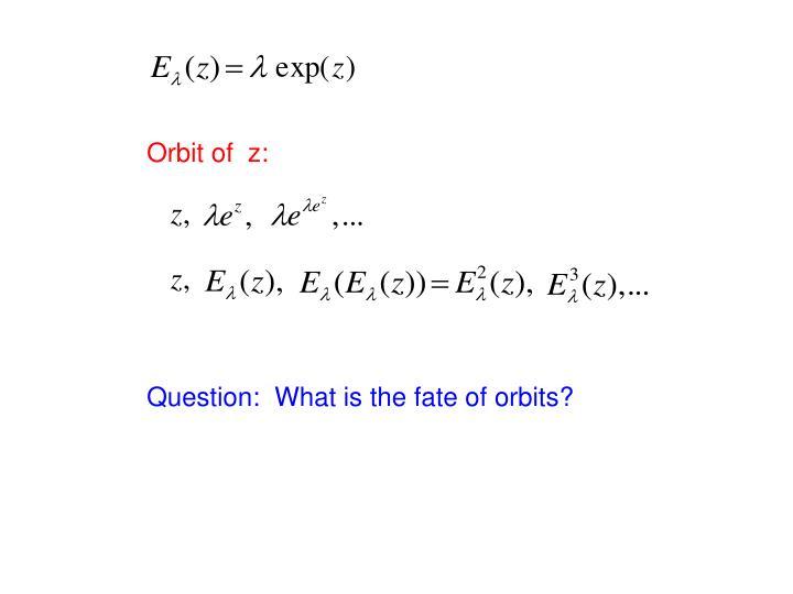 Orbit of  z: