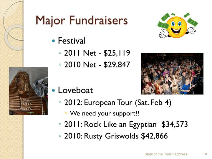 Major Fundraisers