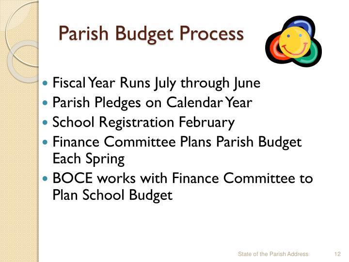 Parish Budget Process