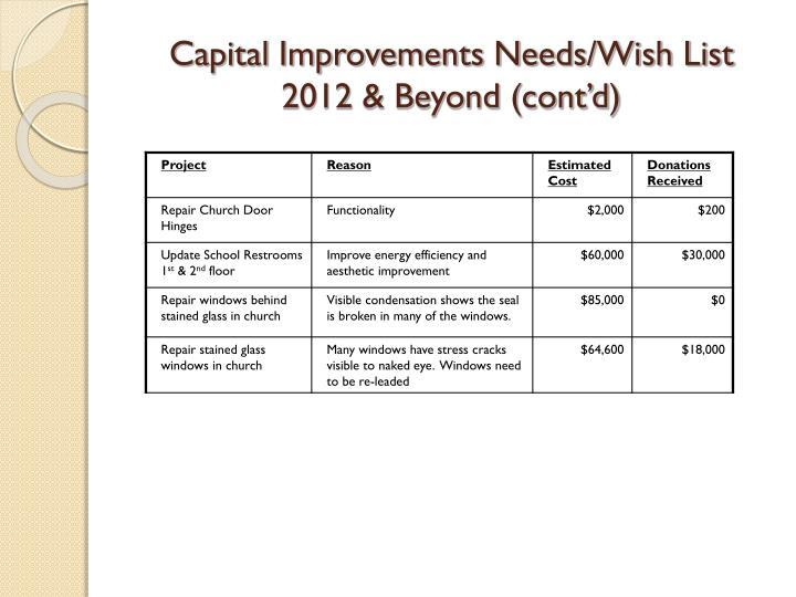 Capital Improvements Needs/Wish List