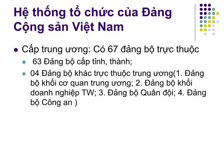 Hệ thống tổ chức của Đảng Cộng sản Việt Nam
