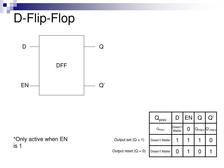 D-Flip-Flop