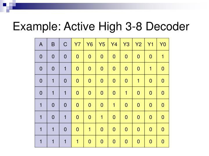 Example: Active High 3-8 Decoder