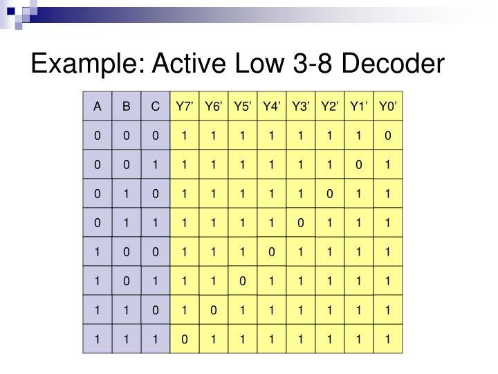 Example: Active Low 3-8 Decoder