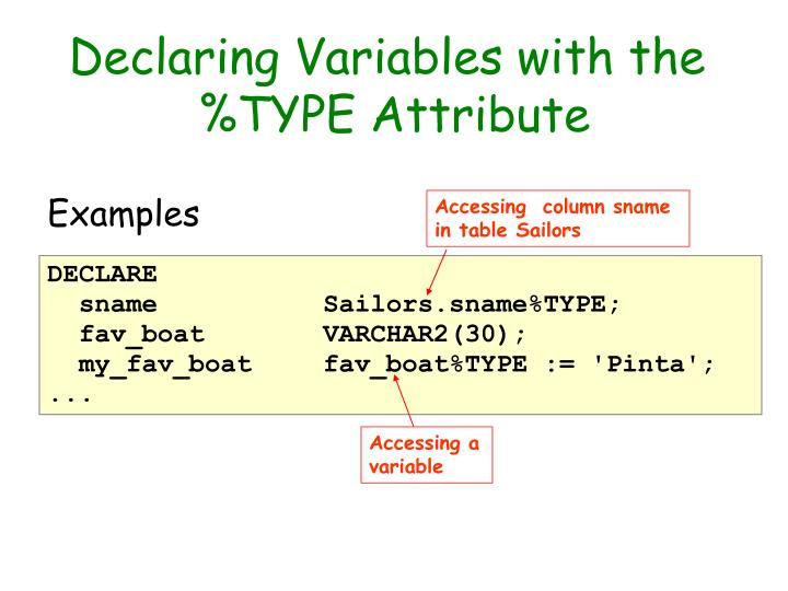 Declaring Variables with the