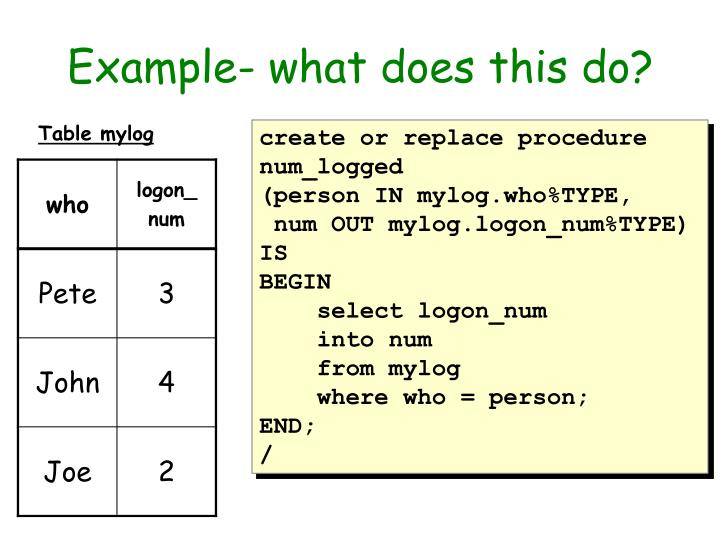 Example- what does this do?
