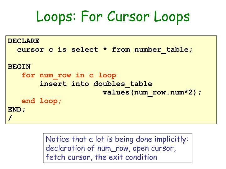 Loops: For Cursor Loops